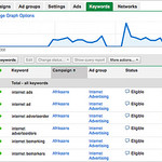 3 Things You Should Know Before Using Google AdWords